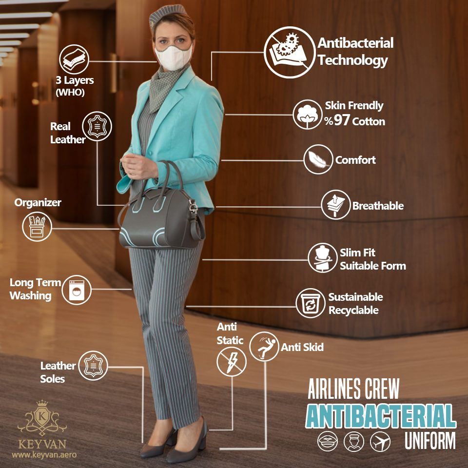 Do antibacterial cabin crew uniforms help against COVID-19?